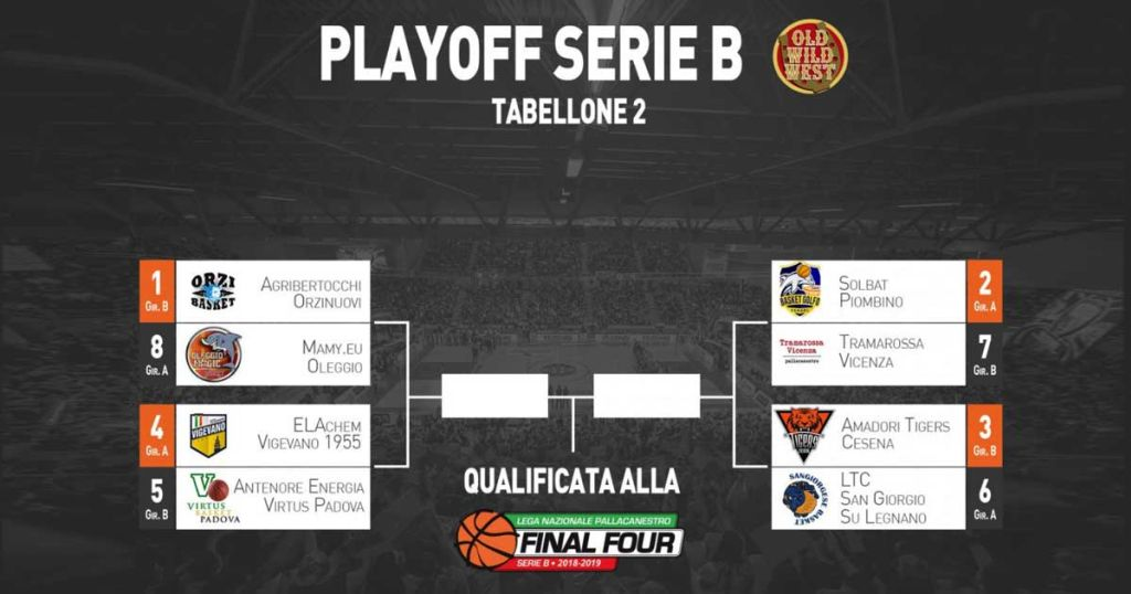 Calendario Playoff Serie A2 Basket.Calendario Playoff Serie B Tabellone B
